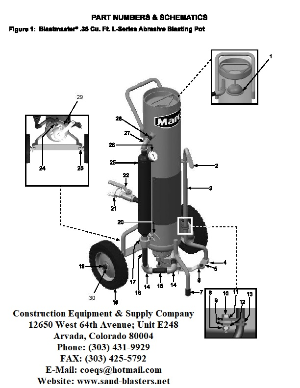 blastmaster 35 cu ft l series blast machine Electric Blasting Machine rubber tires moisture separator